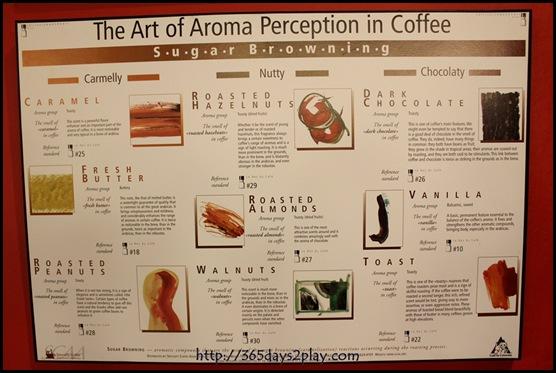 Yahava KoffeeWorks (6)