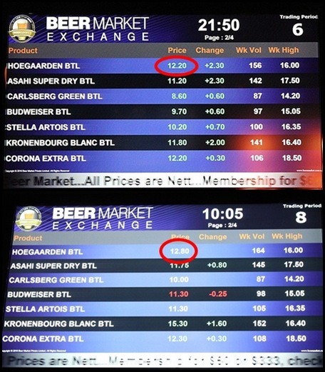 Beer Market Trading Screens (5)