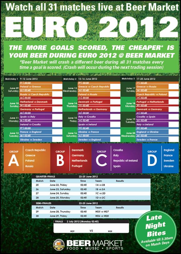 Euro 2012 Fixtures Schedules