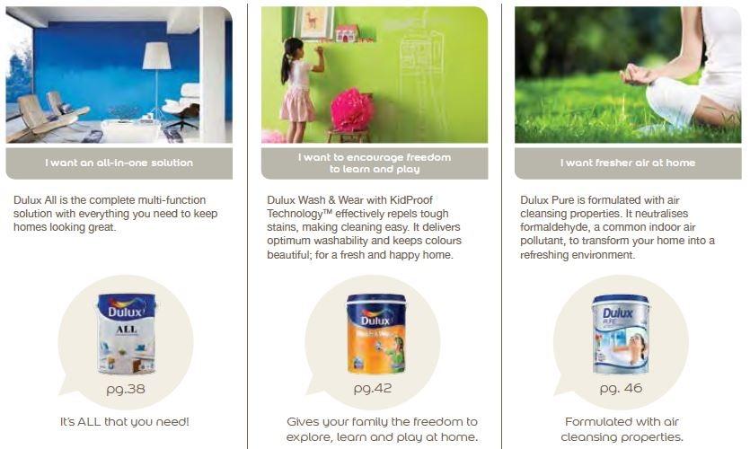 pin paint types on pinterest. Black Bedroom Furniture Sets. Home Design Ideas