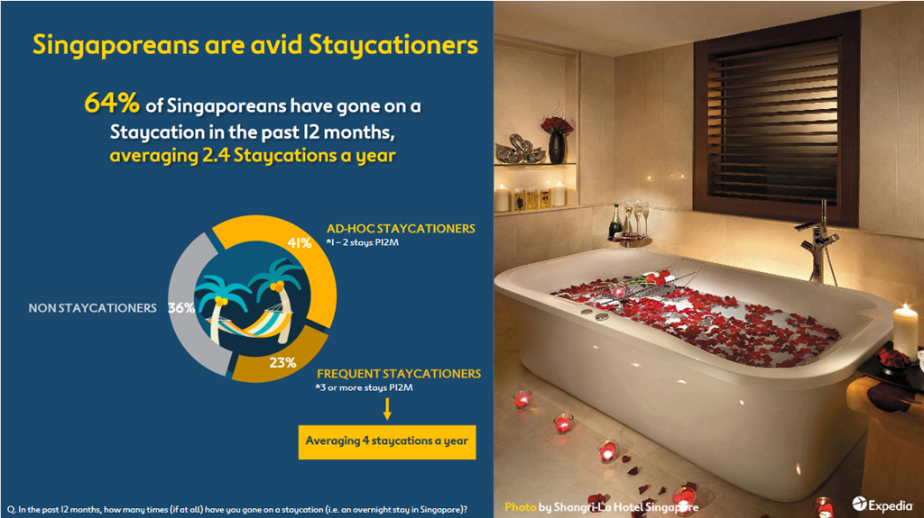 Tips and tricks to planning your next Singapore staycation – Brand